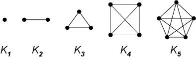 vollständiger Graph